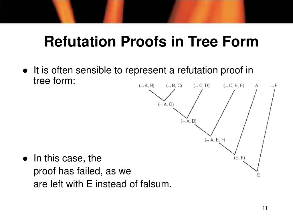 Refutation Proofs in Tree Form