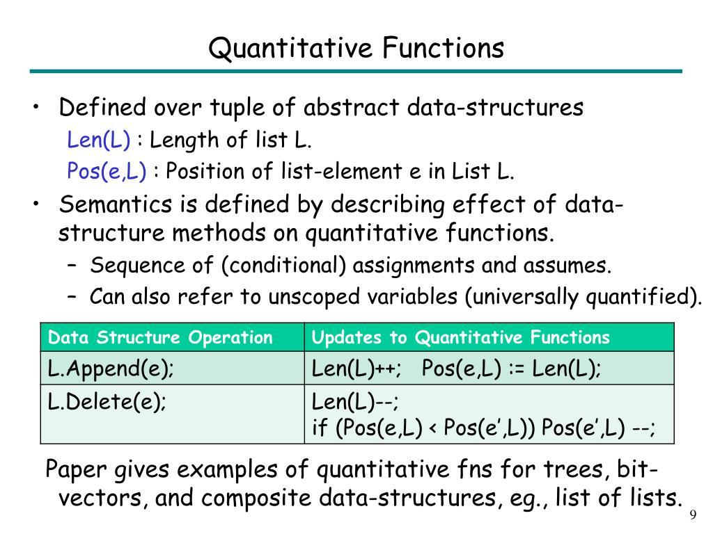 Quantitative Functions