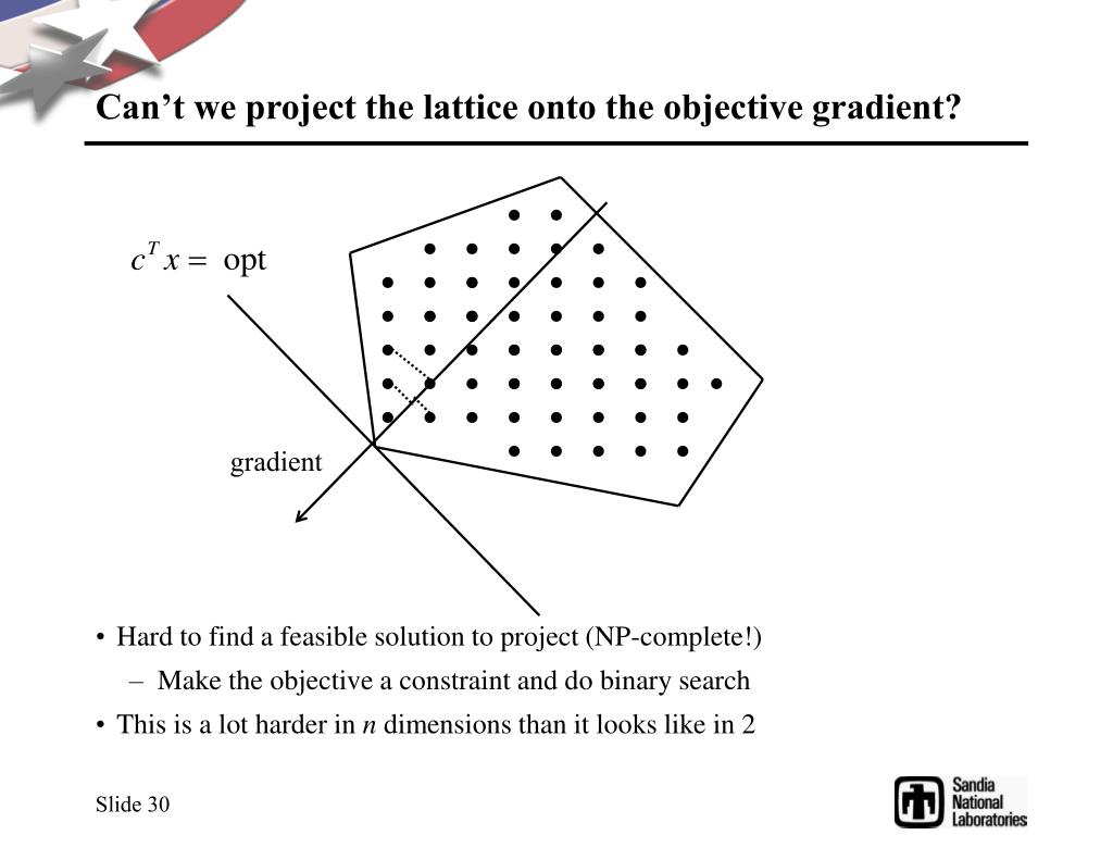 Can't we project the lattice onto the objective gradient?