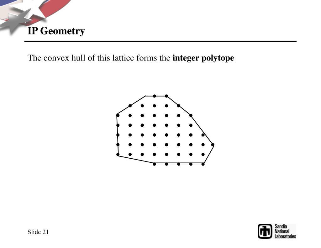 IP Geometry