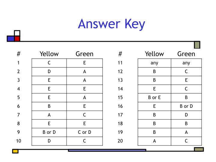 Answer key