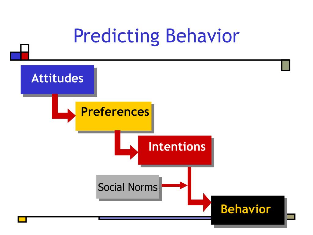 Predicting Behavior