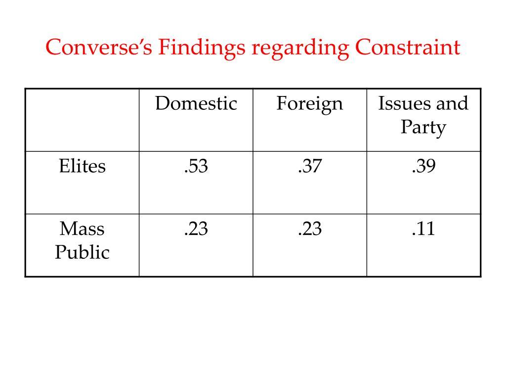 Converse's Findings regarding Constraint