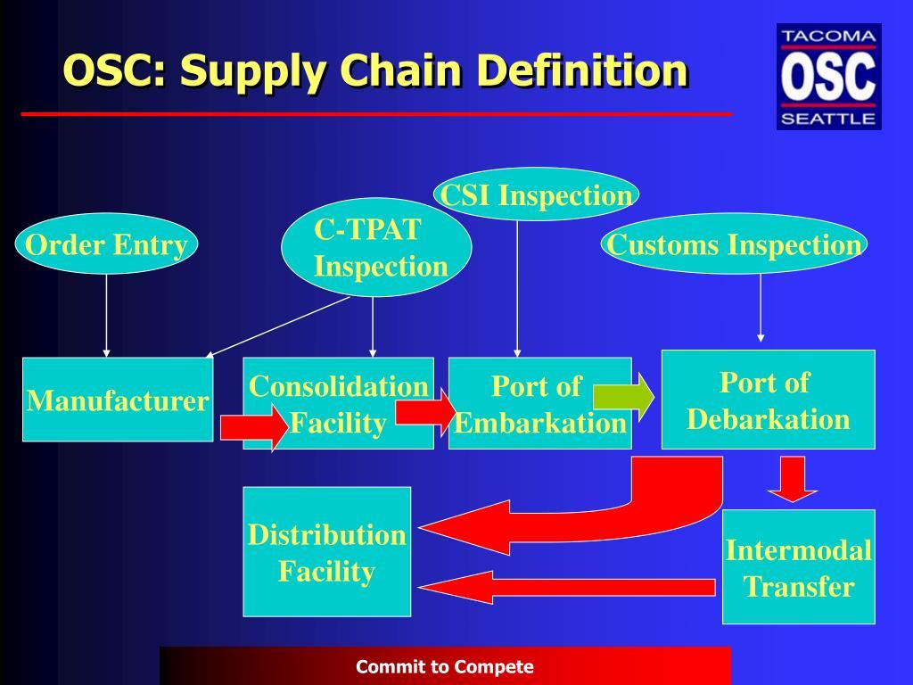 OSC: Supply Chain Definition