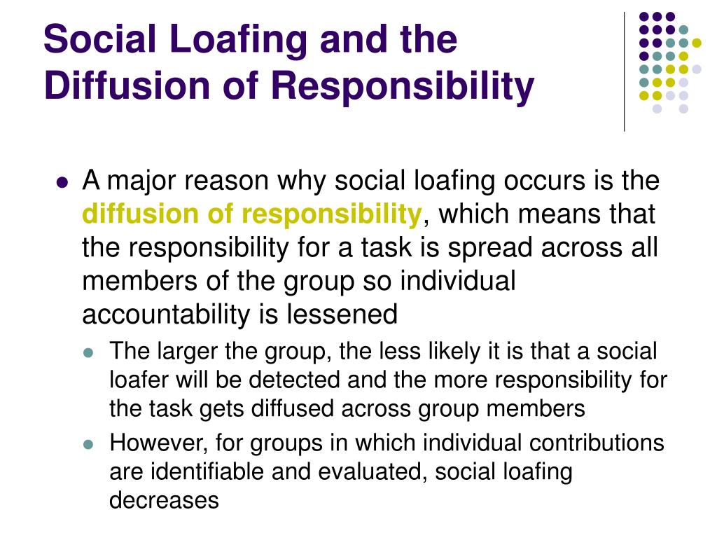 Social Loafing and the Diffusion of Responsibility