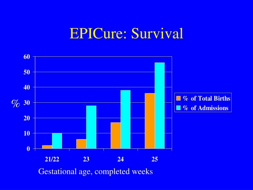 EPICure: Survival