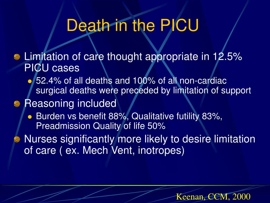 Death in the PICU