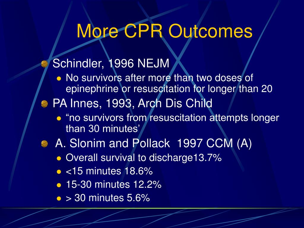 More CPR Outcomes