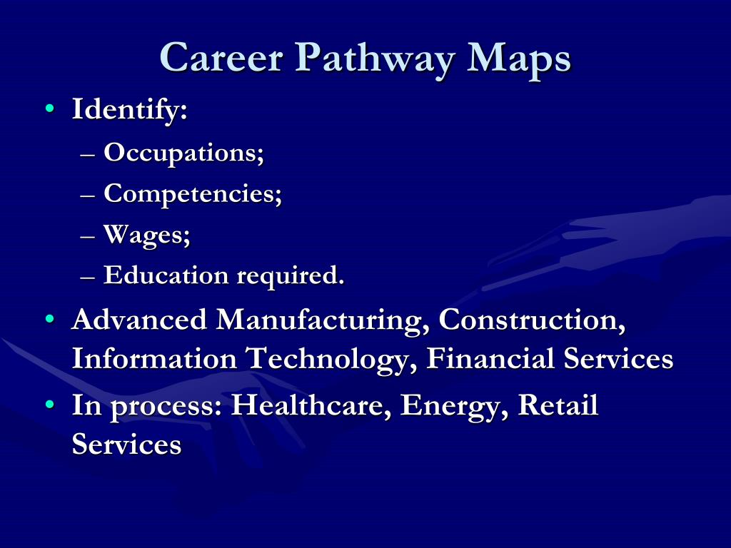 Career Pathway Maps