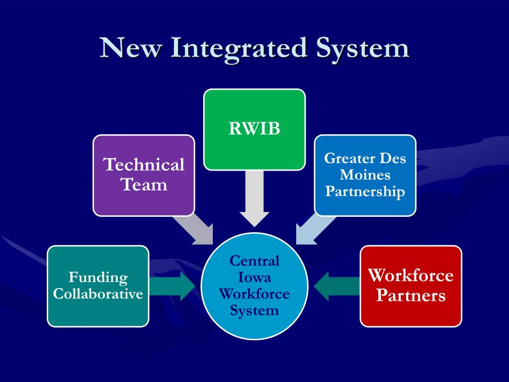 New Integrated System