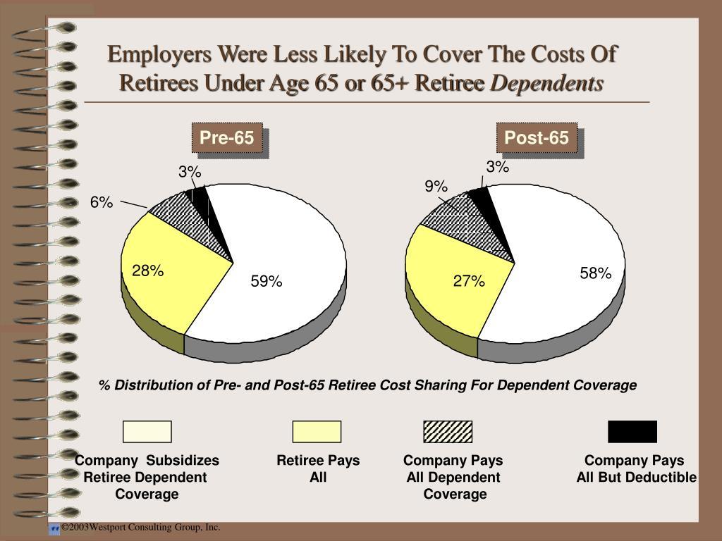 Company  Subsidizes