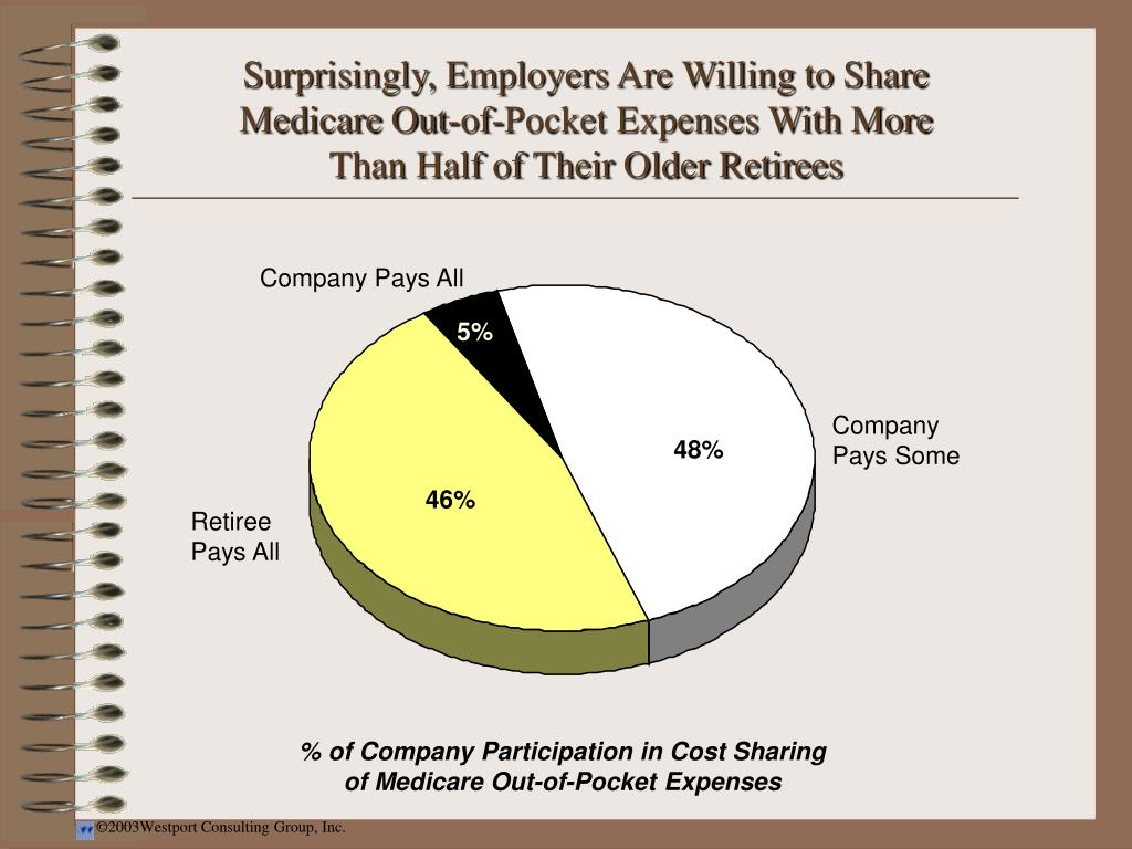 Surprisingly, Employers Are Willing to Share