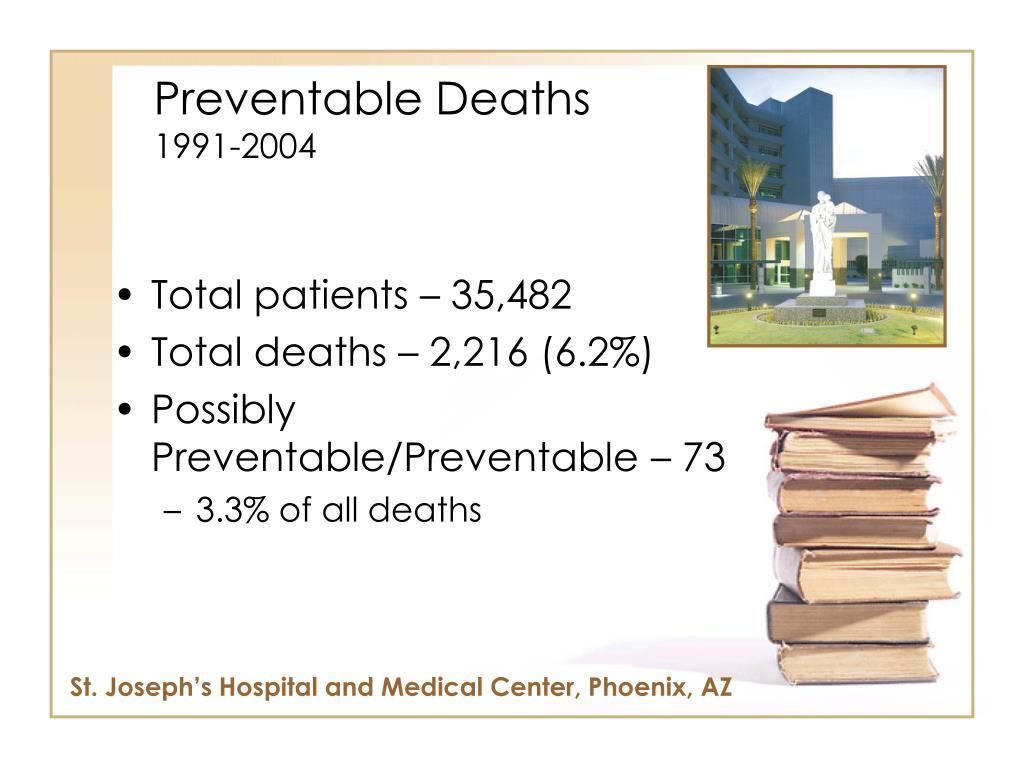 Preventable Deaths