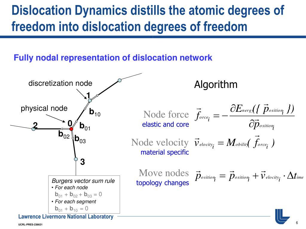 Dislocation Dynamics distills the atomic degrees of freedom into dislocation degrees of freedom