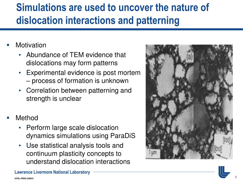 Simulations are used to uncover the nature of dislocation interactions and patterning