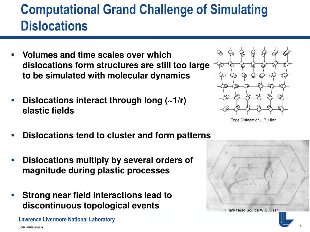 Computational Grand Challenge of Simulating Dislocations