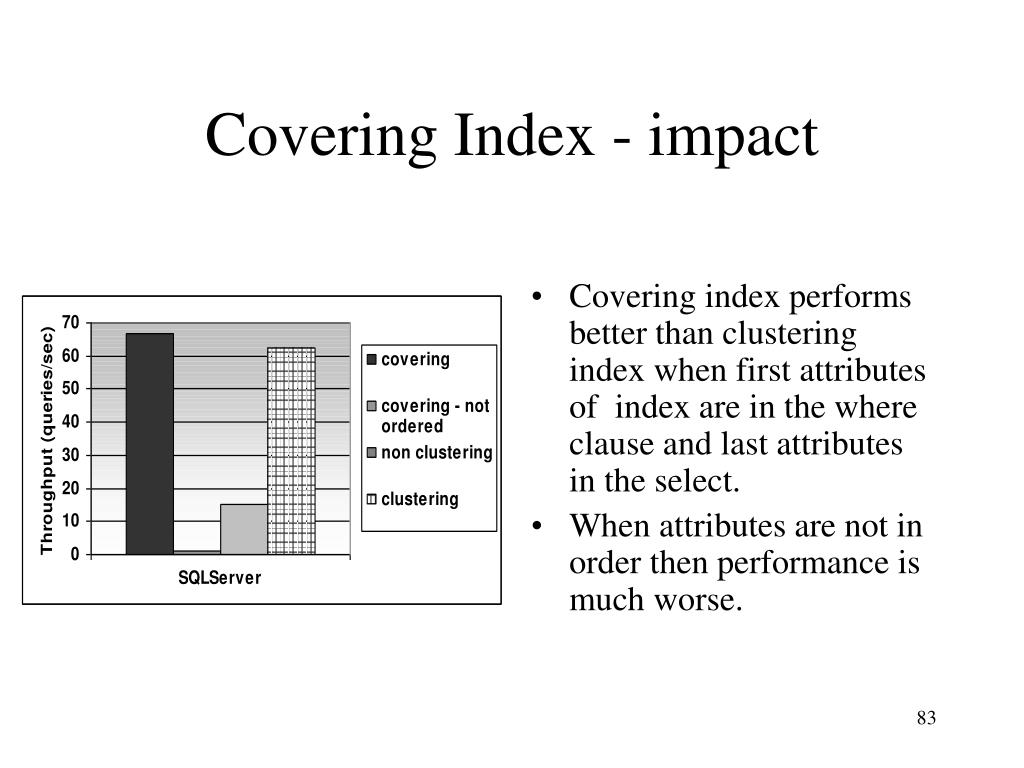Covering index performs better than clustering index when first attributes of  index are in the where clause and last attributes in the select.