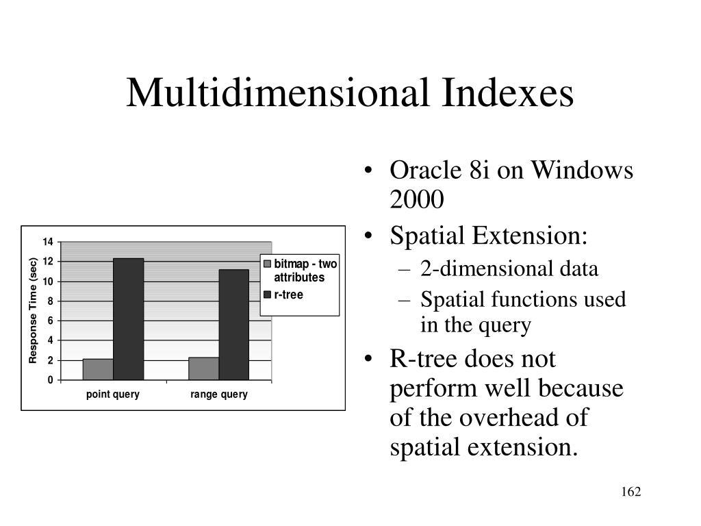 Oracle 8i on Windows 2000