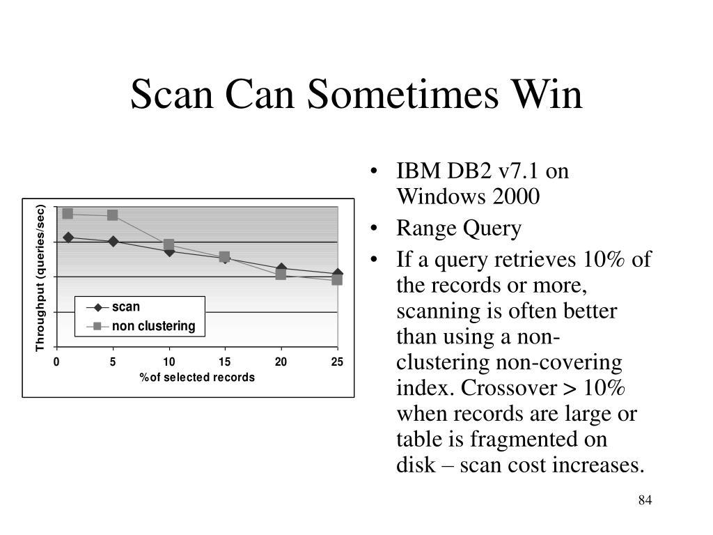 IBM DB2 v7.1 on Windows 2000