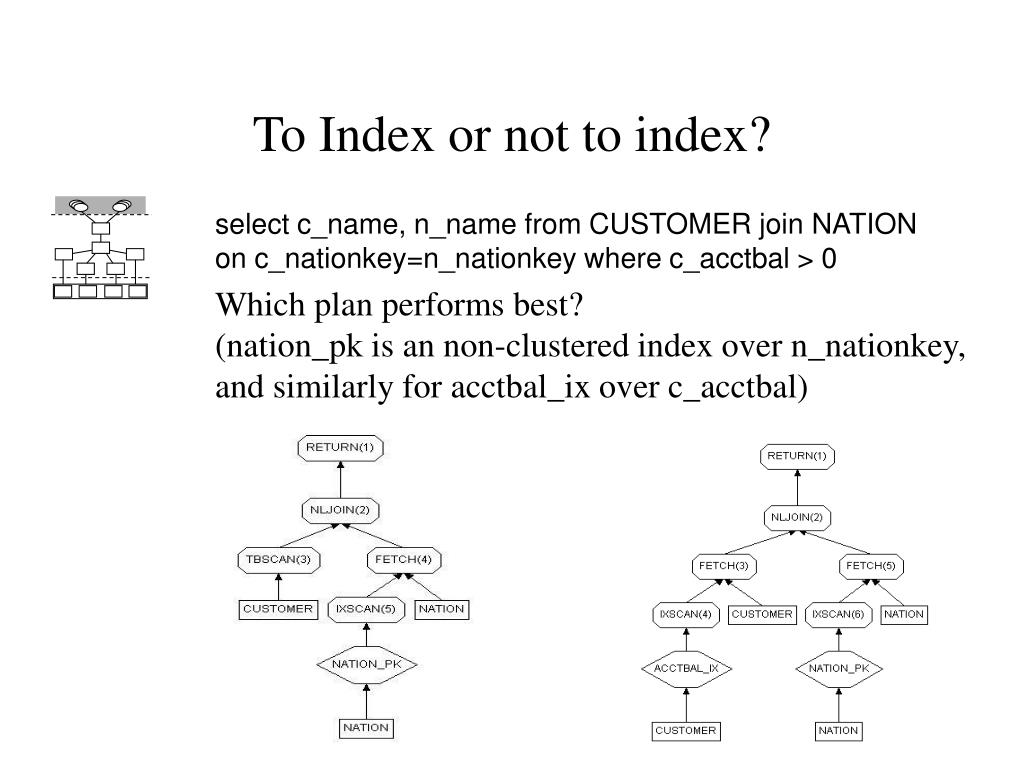 To Index or not to index?