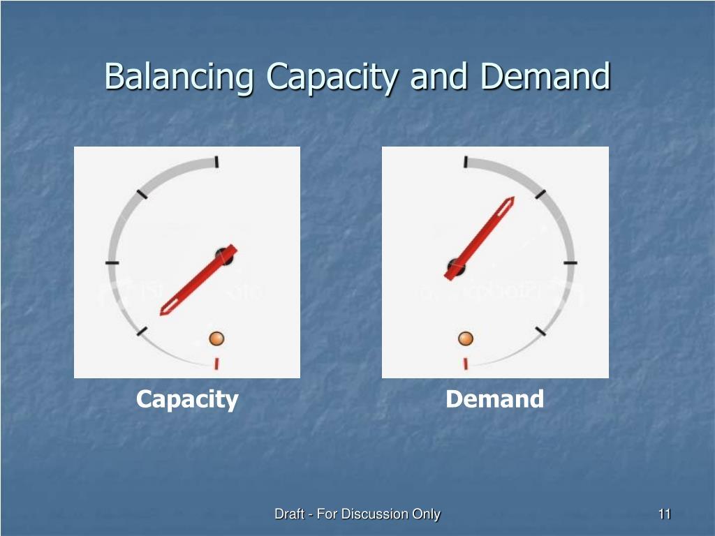 Balancing Capacity and Demand