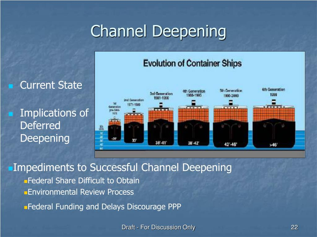Channel Deepening