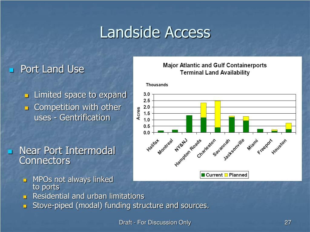 Landside Access