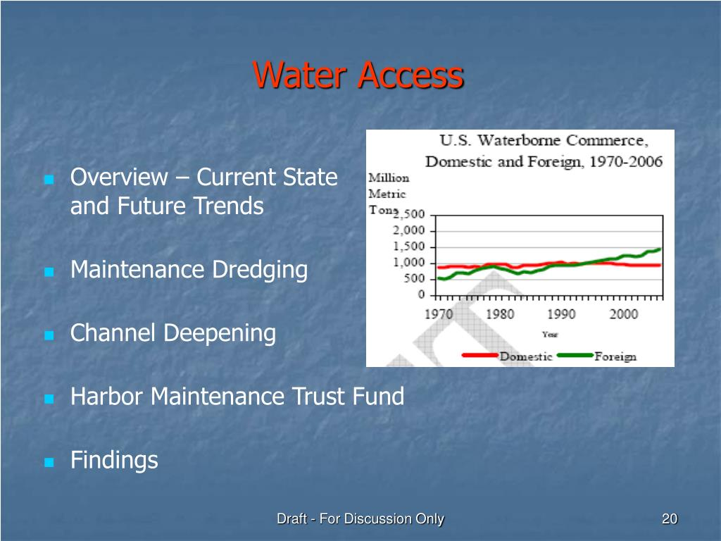 Water Access