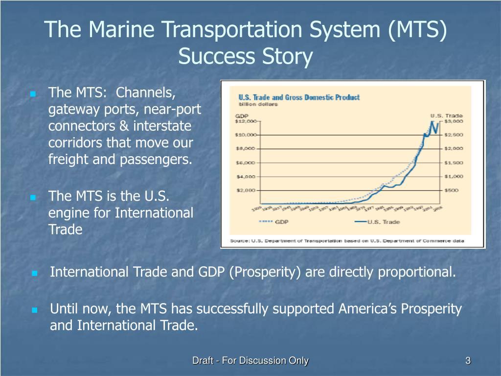 The Marine Transportation System (MTS) Success Story