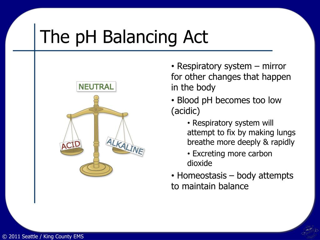 The pH Balancing Act