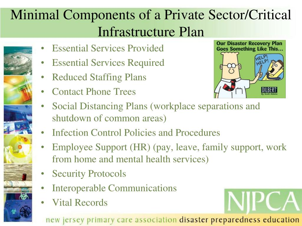 Minimal Components of a Private Sector/Critical Infrastructure Plan