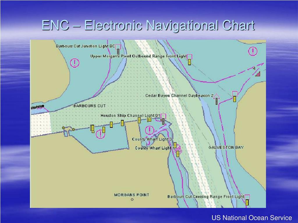 ENC – Electronic Navigational Chart