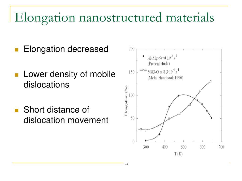 Elongation nanostructured materials