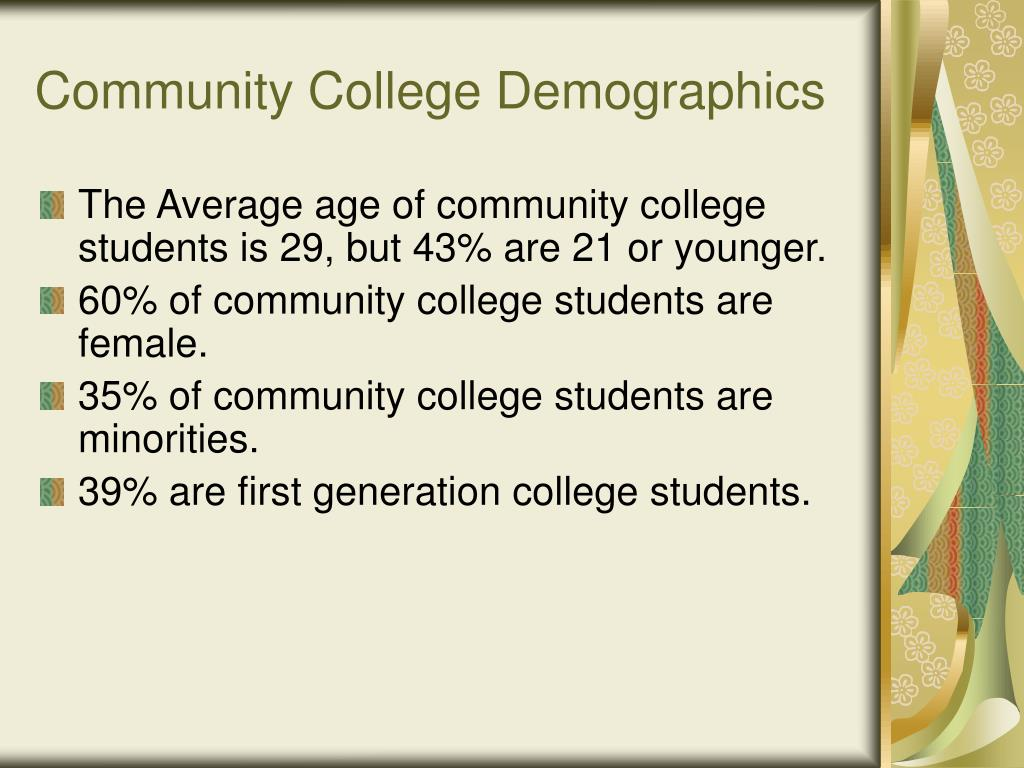 Community College Demographics