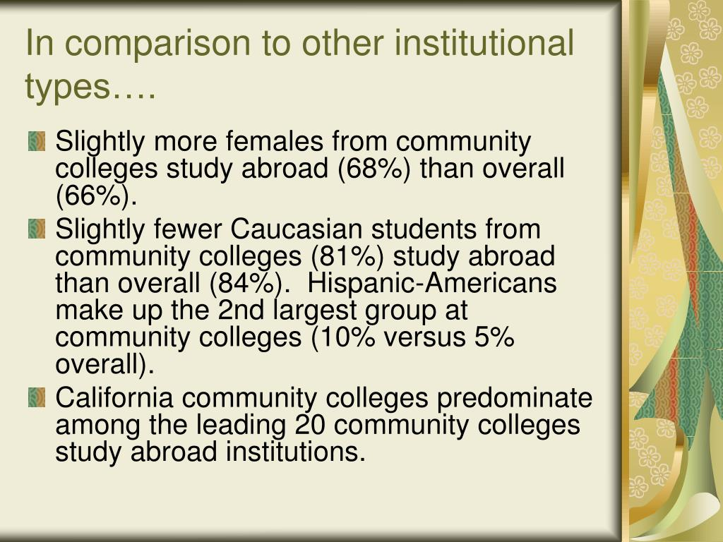 In comparison to other institutional types….