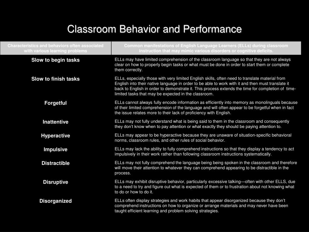 Classroom Behavior and Performance