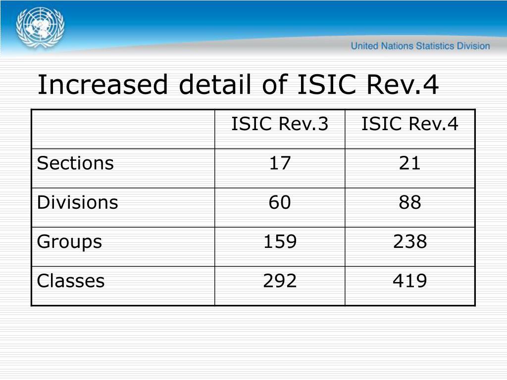 Increased detail of ISIC Rev.4