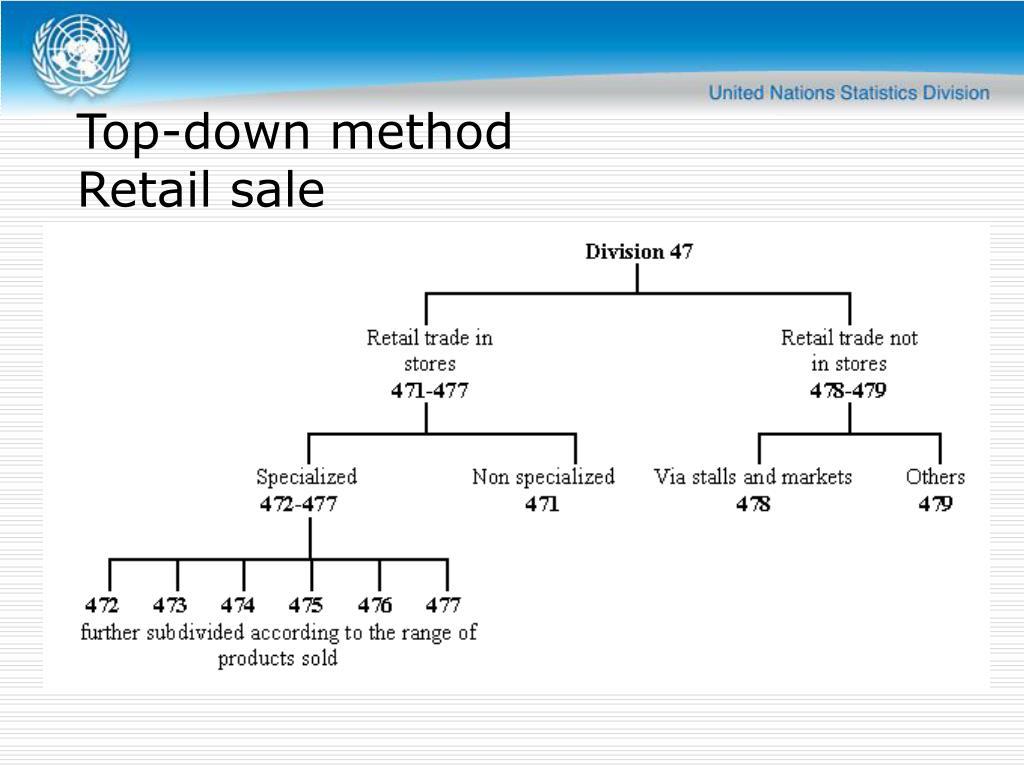 Top-down method