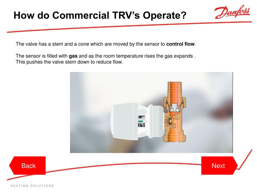 How do Commercial TRV's Operate?