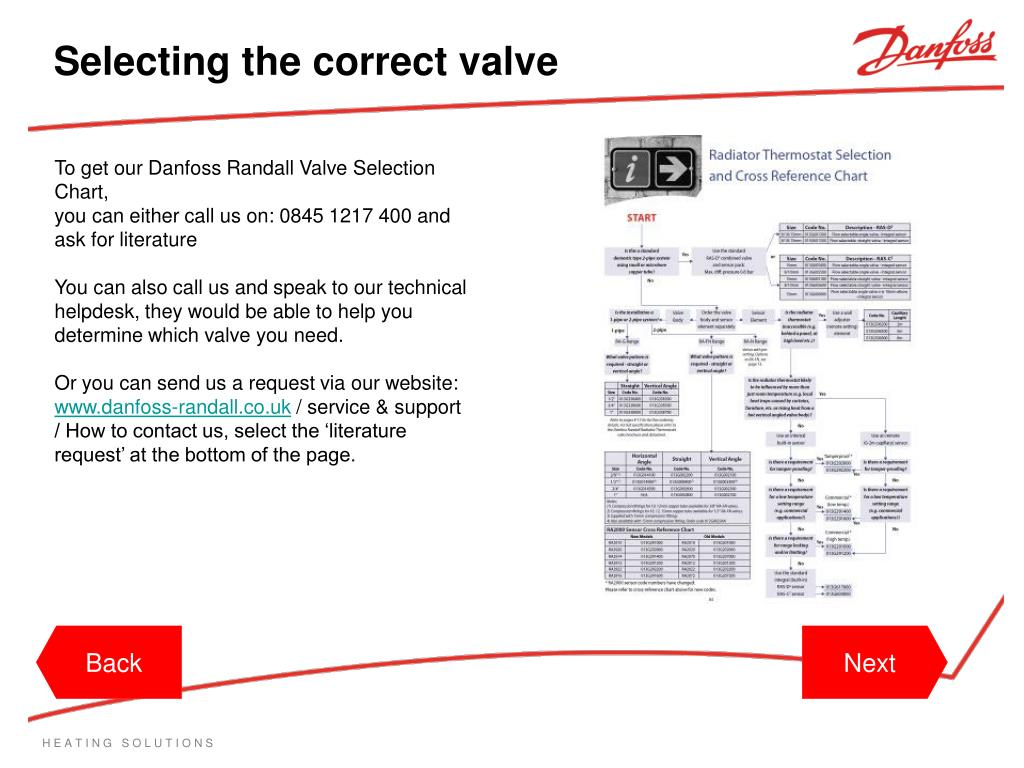Selecting the correct valve