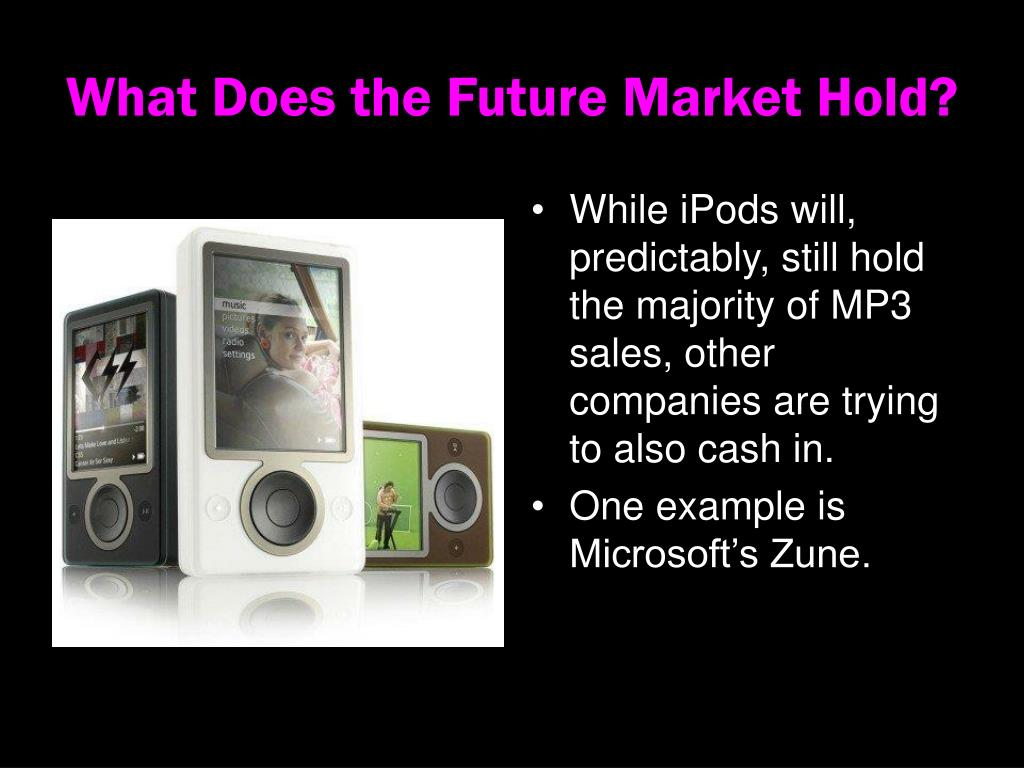 What Does the Future Market Hold?