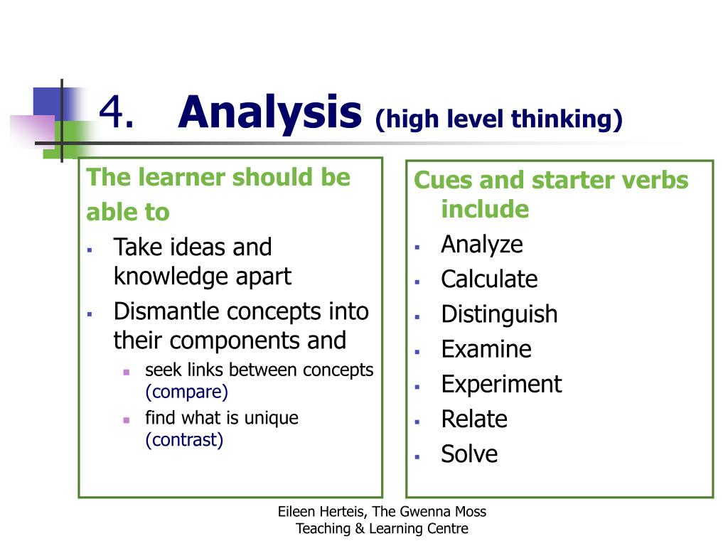 The learner should be