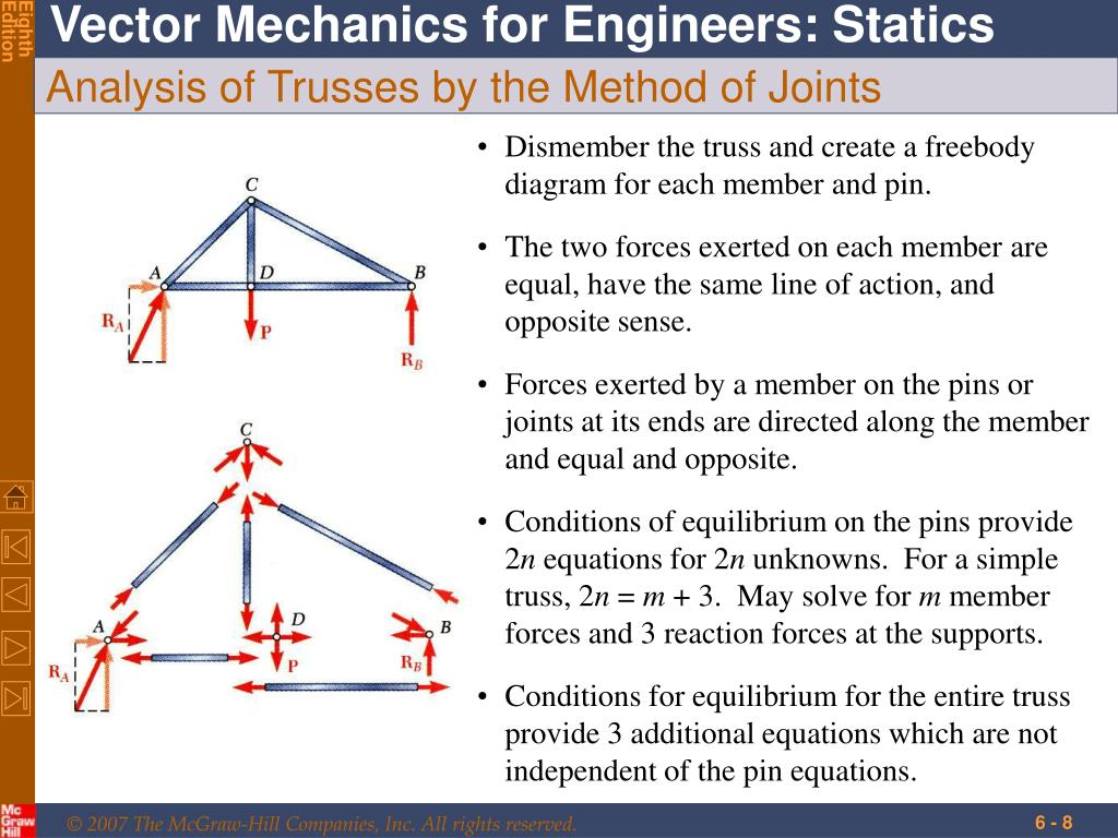 Analysis of Trusses by the Method of Joints
