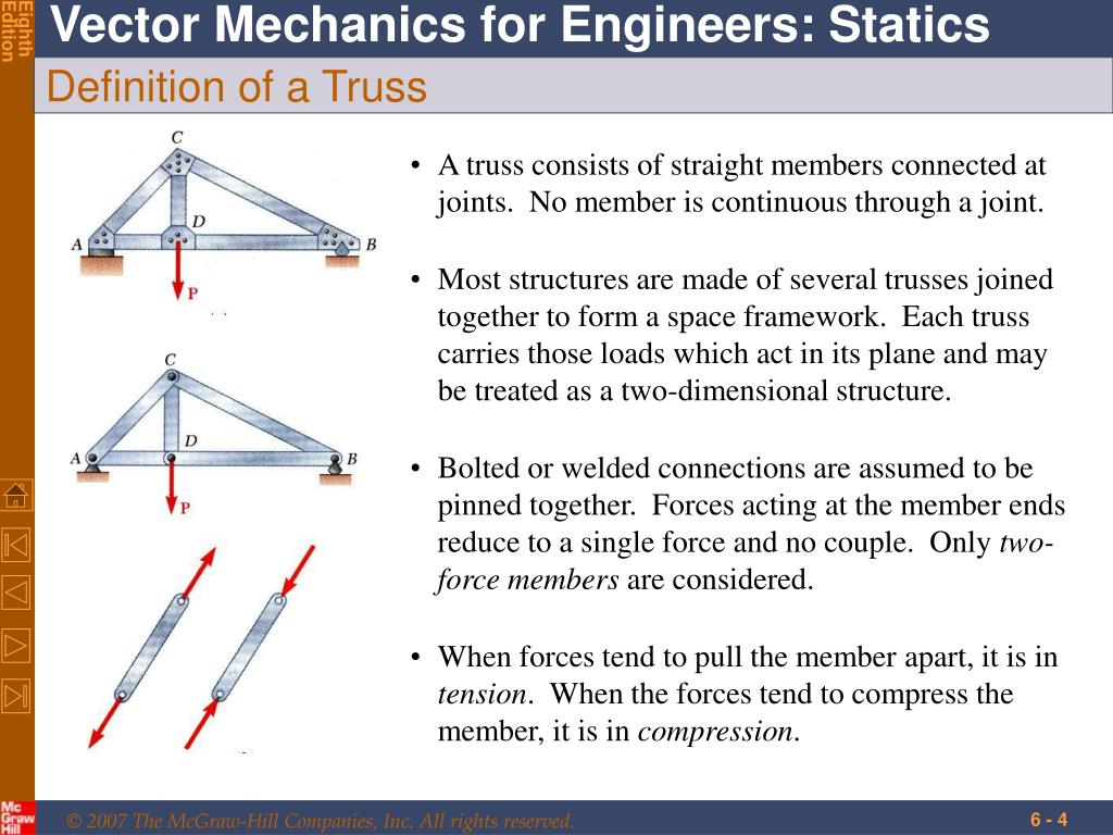 Definition of a Truss