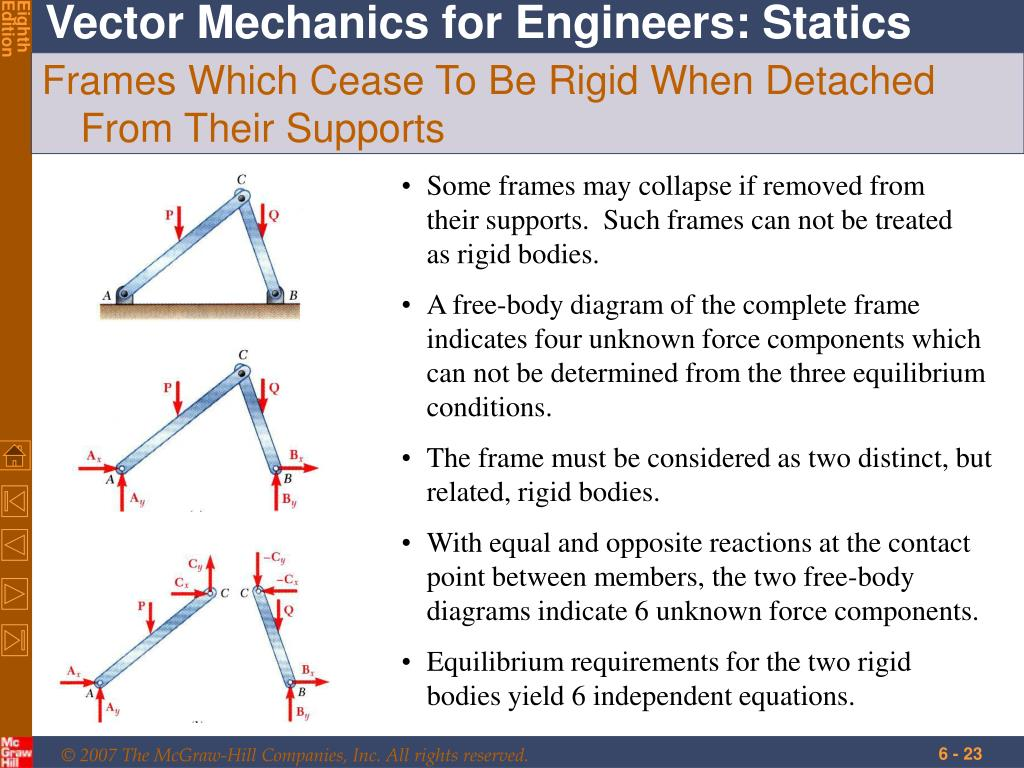 Some frames may collapse if removed from their supports.  Such frames can not be treated as rigid bodies.