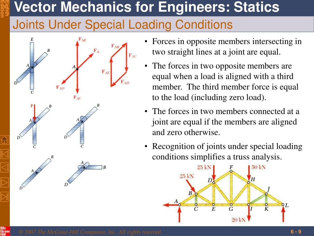 Forces in opposite members intersecting in two straight lines at a joint are equal.