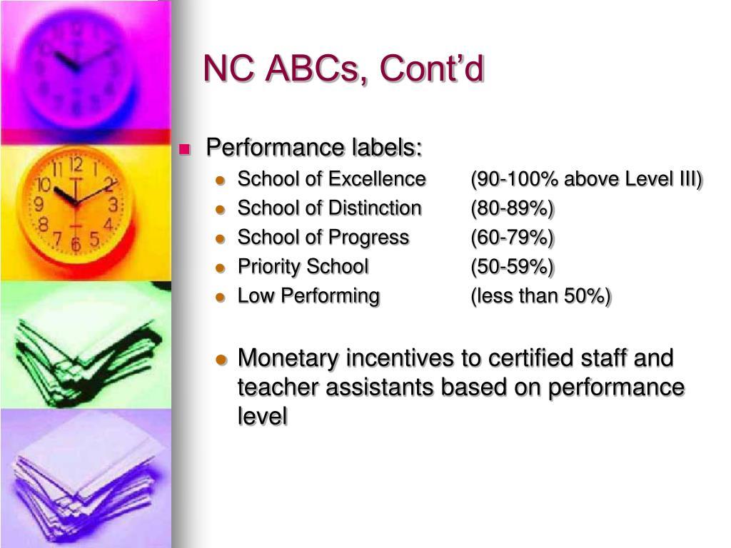 NC ABCs, Cont'd