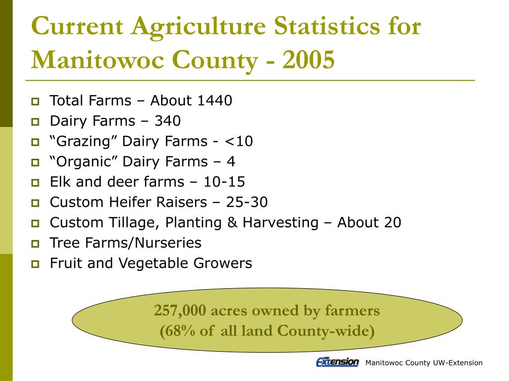 Current Agriculture Statistics for Manitowoc County - 2005