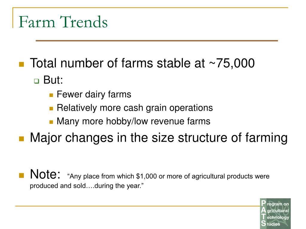 Farm Trends