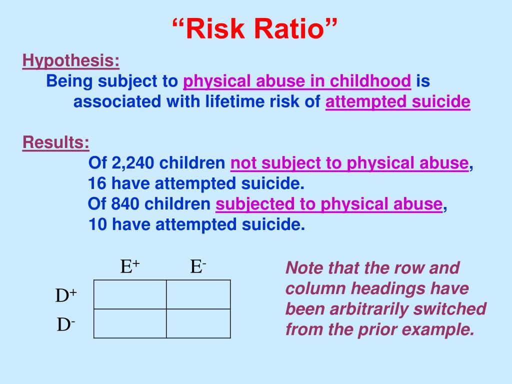 """Risk Ratio"""
